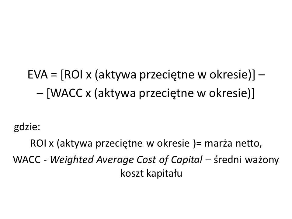 EVA = [ROI x (aktywa przeciętne w okresie)] –